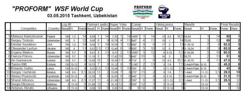 Results_Uzbekistan2015